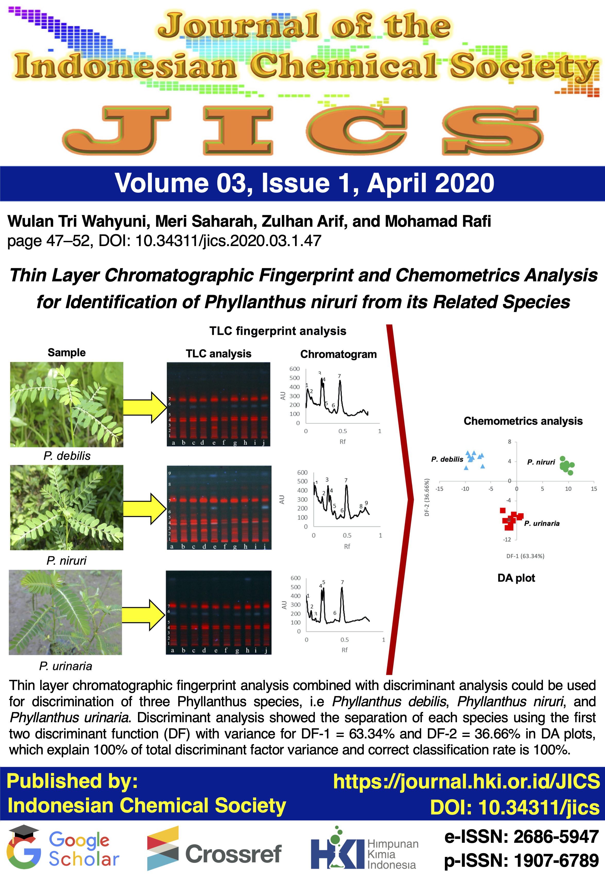 Thin layer chromatographic fingerprint analysis combined with discriminant analysis could be used for discrimination of three Phyllanthus species, i.e Phyllanthus debilis, Phyllanthus niruri, and Phyllanthus urinaria.